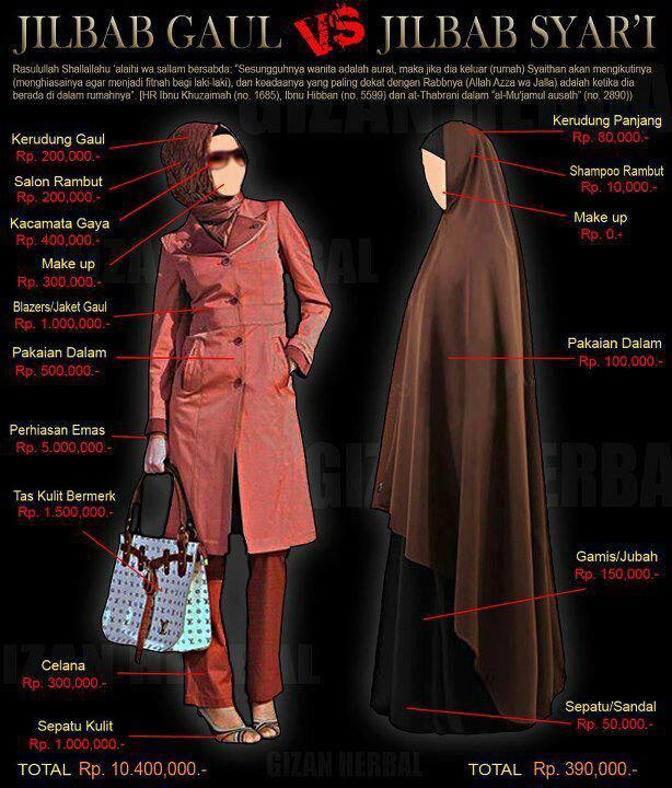 jilbag gaul dan jilbab syar'i
